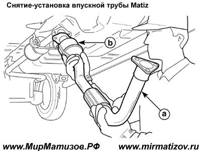Снятие глушителя Матиз